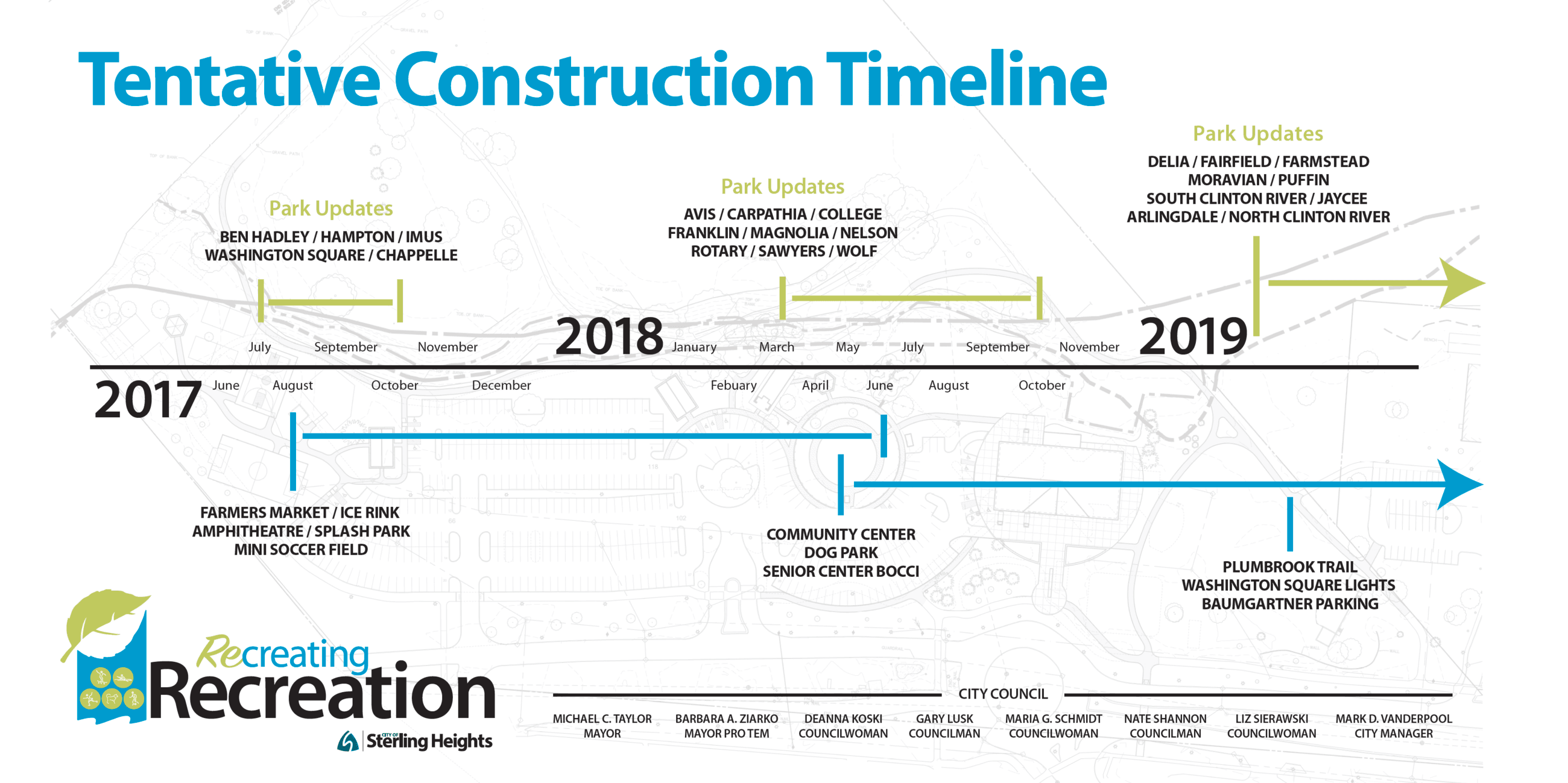 Proposed Construction Timeline – Construction Timeline